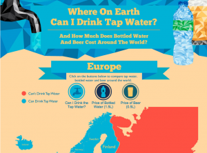 Where on Earth Can I Drink Tap Water Just the Flight Blog